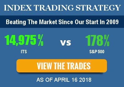 Index Trading Strategy Past Picks